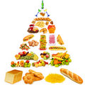 Food Pyramid - Lots Of Items Royalty Free Stock Photography - 21534047
