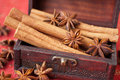 Anise Star, Cinnamon And Nutmeg In A Chest Royalty Free Stock Photos - 24045678