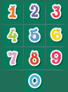 Number Set Royalty Free Stock Photo - 24413255