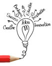 Red Pencil Drawing Light Bulb With Alphabet. Royalty Free Stock Image - 25870106