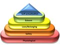 Maslow S Hierarchy Of Needs Royalty Free Stock Photography - 27475927
