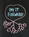 Pay It Forward Stock Photography - 27910092