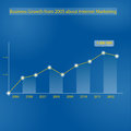 Histogram Graph About Website Visiting Stock Images - 28953024