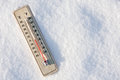 Thermometer In The Snow With Zero Temperature Royalty Free Stock Image - 29110536