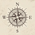 Wind Rose Royalty Free Stock Photos - 33019868