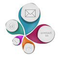 Contact Signs Royalty Free Stock Image - 33318336
