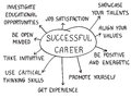 Successful Career Stock Images - 34315544