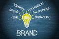 Importance Of Brand Royalty Free Stock Image - 37086616