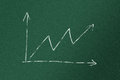 Business Graph On A Blackboard Royalty Free Stock Photography - 40161247