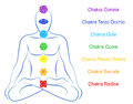 Chakras Man Description Italian Stock Photos - 40997473