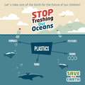 Stop Trashing Our Oceans Royalty Free Stock Photography - 44302467