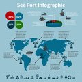 Sea Port Infographic Royalty Free Stock Image - 44673926