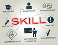 Skill Concept Stock Photography - 46346202