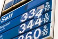 Falling Gas Prices Sign Stock Photography - 4964502