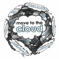Move To Cloud Words Thoughts Ideas Plan Online Shift Servers Stock Images - 50763144