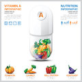 Vitamin A Chart Diagram Health And Medical Infographic Royalty Free Stock Photo - 51332805