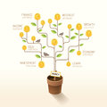 Infographic Business Money Plant And Coins Flat Line Idea. Vecto Stock Photo - 53334990