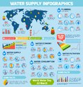 Water Supply Infographics Royalty Free Stock Image - 54670326