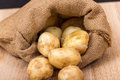 Potatoes Royalty Free Stock Image - 54991366