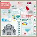 Serbia Infographics, Statistical Data, Sights Royalty Free Stock Photo - 55020125