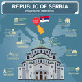 Serbia Infographics, Statistical Data, Sights Stock Photo - 55020670