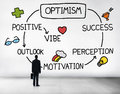 Optimism Positive Outlook Vibe Perception Vision Concept Royalty Free Stock Photos - 57342858