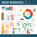 Worldwide Clean Energy Distribution Infographics Royalty Free Stock Photos - 59501468