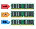 Type Of Ddr Ram In Flat Style Royalty Free Stock Photos - 60150118