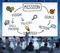 Mission Skill Training Action Inspiration Concept Royalty Free Stock Photography - 60793007