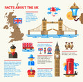 Facts About The UK Poster With Flat Design Infographic Elements Royalty Free Stock Photo - 65176835