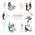 Flat Vector Office Worker Lifestyle Vector Infographic Stock Images - 66180864