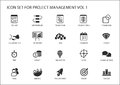 Project Management Icon Set. Various  Symbols For Managing Projects, Such As Task List, Project Plan, Scope, Quality Stock Images - 67616364