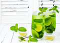 Matcha Iced Green Tea With Lime And Fresh Mint On White Rustic Background. Super Food Drink. Royalty Free Stock Photos - 75011908