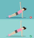 Wrong And Right Side Plank Plank Posture,illustration Royalty Free Stock Photo - 76837295