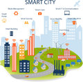 Smart City And Internet Of Things Concept Stock Image - 78468081