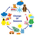 Change Of Seasons Illustration Stock Images - 78527894