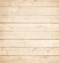 Light Brown Wooden Planks, Wall, Table, Ceiling Or Floor Surface. Wood Texture Stock Image - 78539761