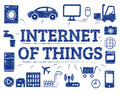 Internet Of Things Concept Doodle Royalty Free Stock Photography - 82196627