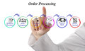 Order Processing Stock Photo - 84306390