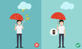 Wrong And Right Ways.Do Not Phone Call While Raining Stock Photography - 85102702