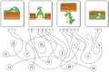 Educational Puzzle Game With Dragon. Find The Hidden Words Royalty Free Stock Images - 86034489