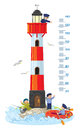 Meter Wall Or Height Chart With Lighthouse Stock Photos - 86379363