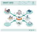 Smart Grid And Power Supply Royalty Free Stock Photo - 86646145