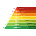 Layered Pyramid Chart Diagram In Flat Style Royalty Free Stock Photo - 87329005
