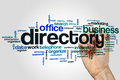 Directory Word Cloud Stock Photography - 88379212
