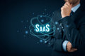 Software As A Service SaaS Royalty Free Stock Images - 89197029