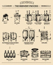 Vector Beer Infographics With Illustrations Of Brewery Process. Ale Producing Design. Lager Production Sketched Scheme. Stock Image - 89901201