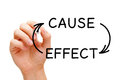 Cause And Effect Concept Royalty Free Stock Photo - 92054765
