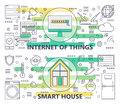 Vector Thin Line Internet Of Things And Smart House Banners Royalty Free Stock Images - 93005329