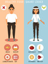 Healthy Diet Concept Vector Poster. Fitness Girl In Good Shape And Woman With Obesity. Choice For Girls Being Fat Or Fit Stock Image - 94109491